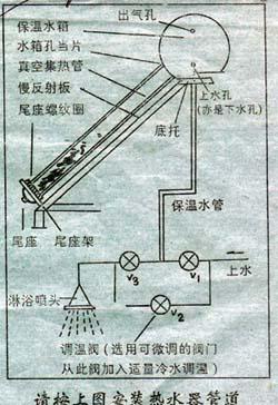 太阳能热水器水管图;