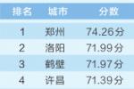 """河南省首份第三方機構""""營商環境評價報告""""出爐"""